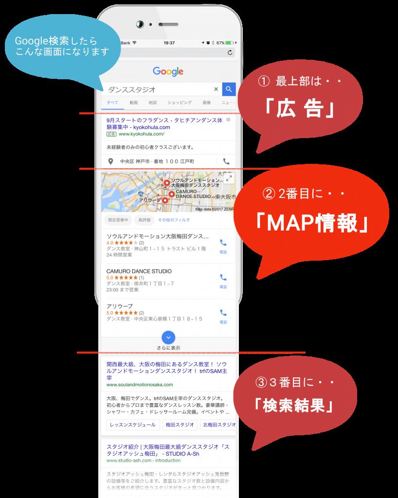 GoogleのSERP(検索結果画面)の構成について説明画像